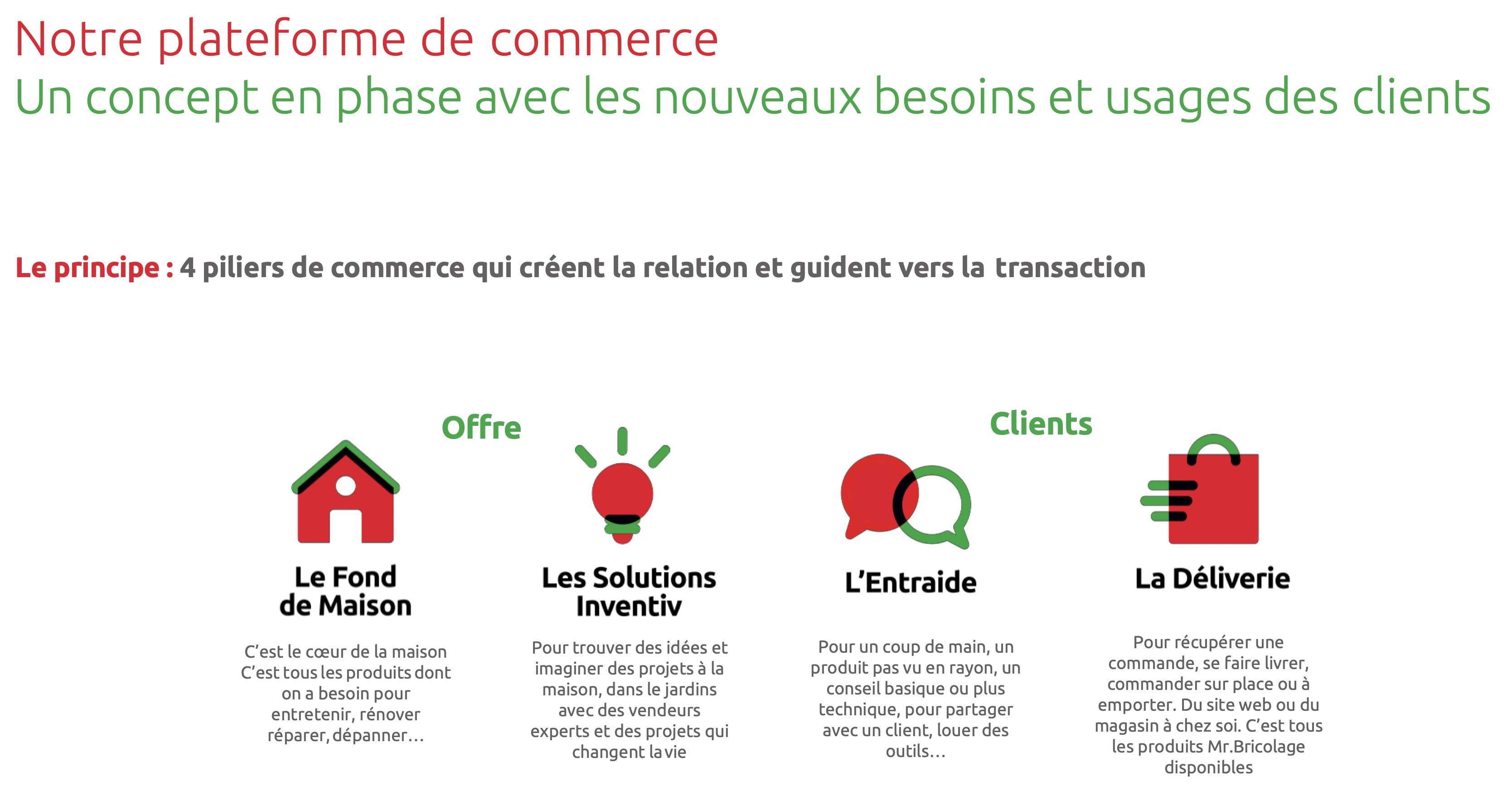 site-corporate-4-piliers-du-commerce